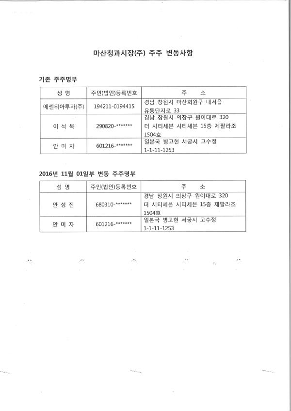마산 청과시장(주주) 주주 변동사항